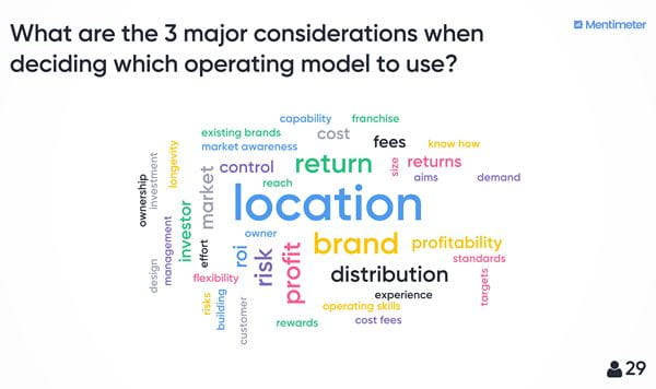Word cloud highlighting location, brand and return as key considerations.